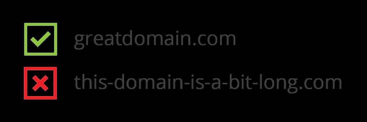 Short Vs Long Domains